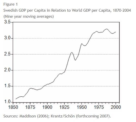 Что такое свободный рынок и эффективен ли он
