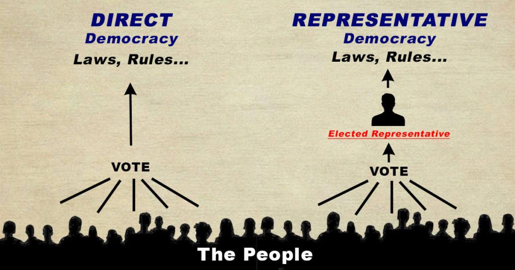 Прямая или представительная демократия?