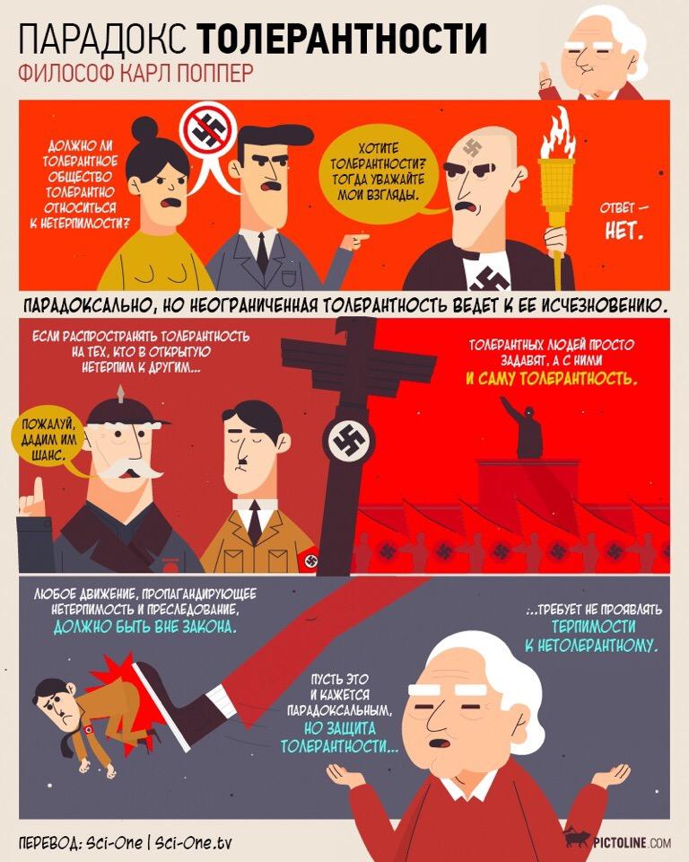 Толерантность и социал-демократия