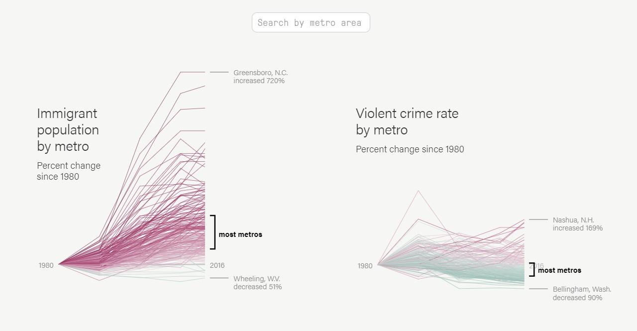 Мигранты и преступность