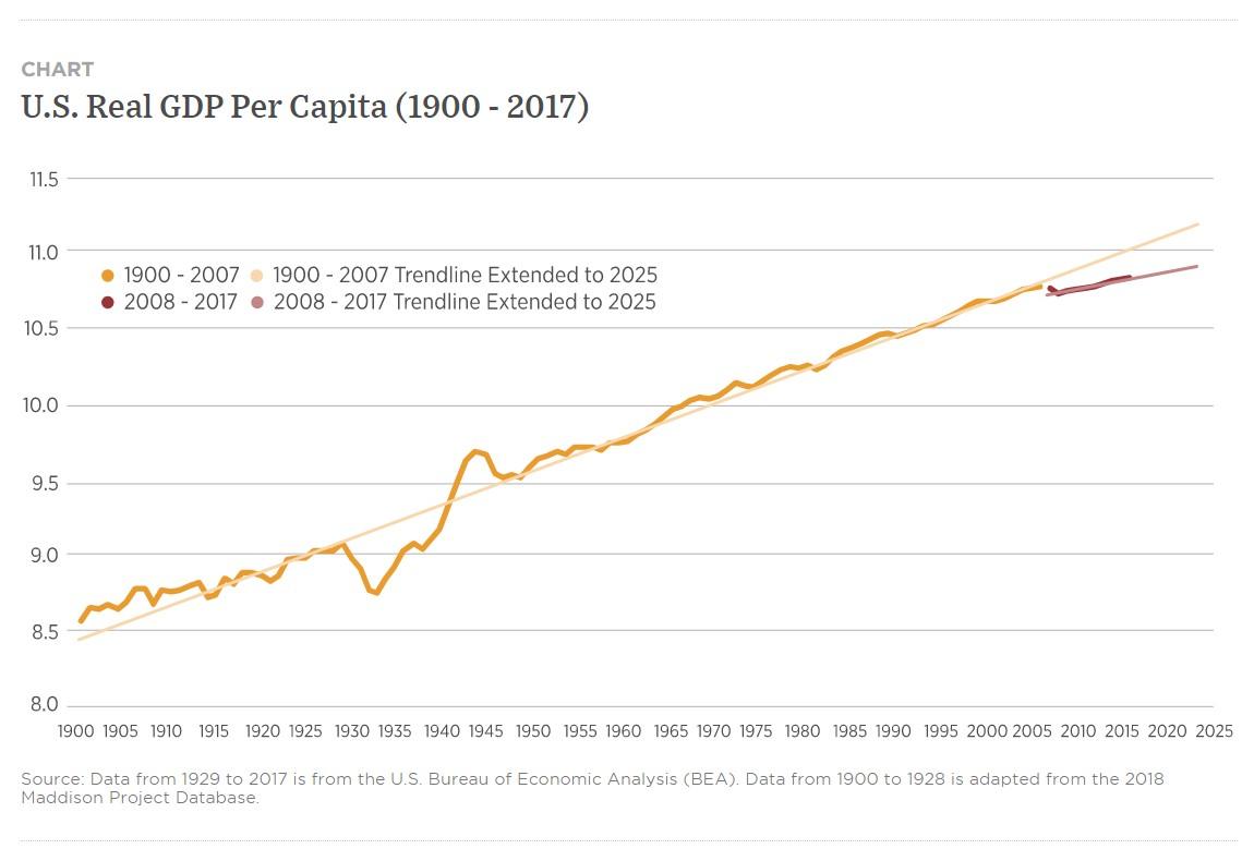 Прогрессивный налог – что, как, зачем